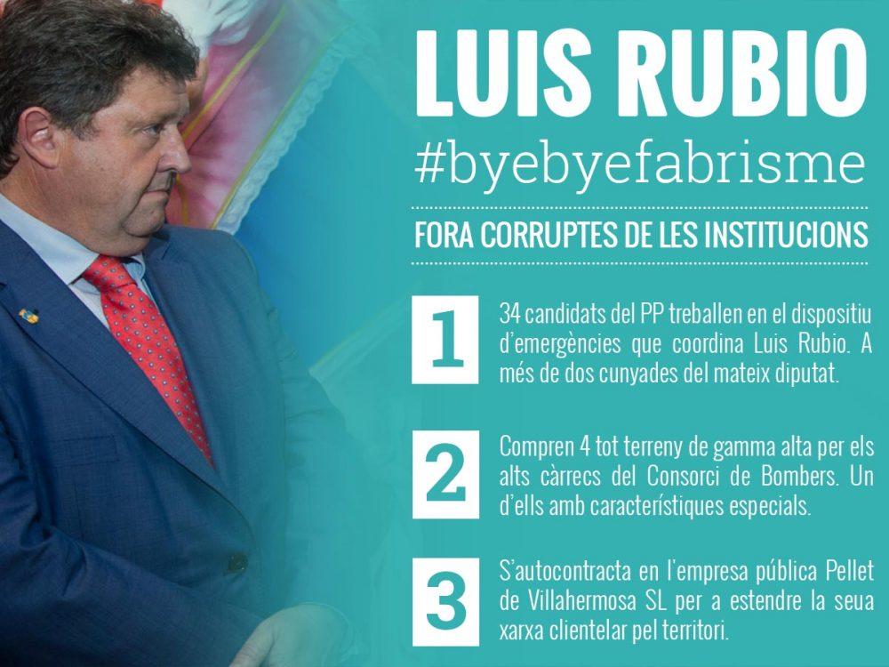 Noves Irregularitats Apunten Al Diputat Del Consorci De Bombers Luis Rubio