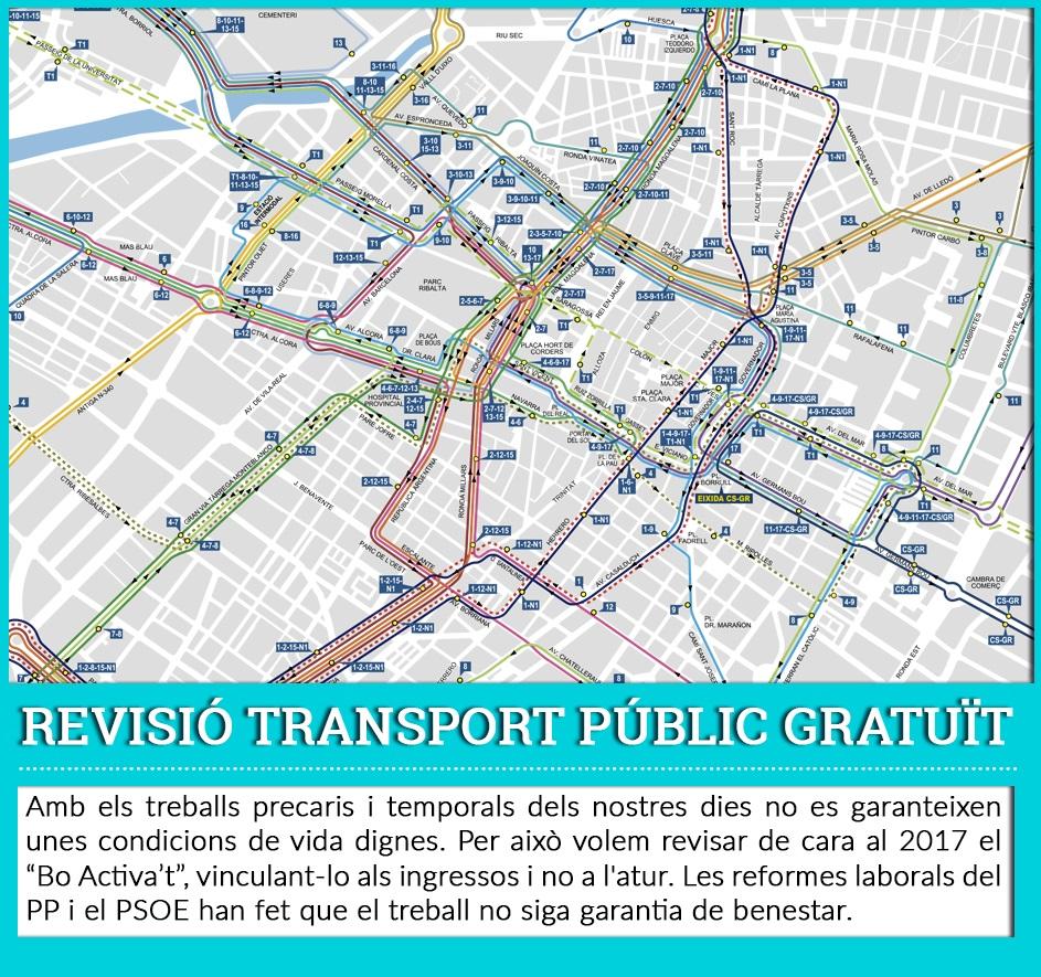 Proposem Vincular El Transport Públic Gratuït Als Ingressos Econòmics