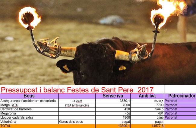 El PSOE I El PP Veten La Declaració Institucional Contra El Maltractament Animal