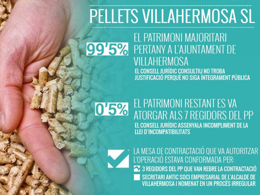 Pellets De Villahermosa