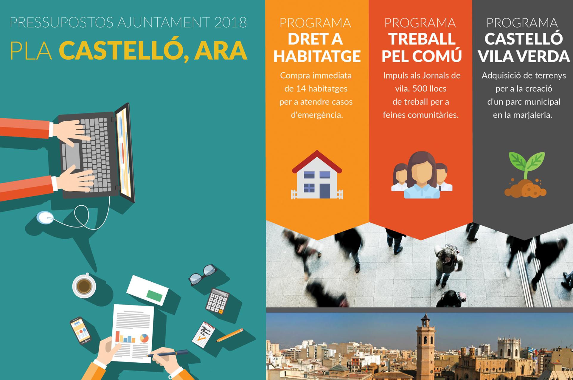 Fixem Com Objectius Prioritaris Per 2018 Ocupació, Habitatge I Medi Ambient