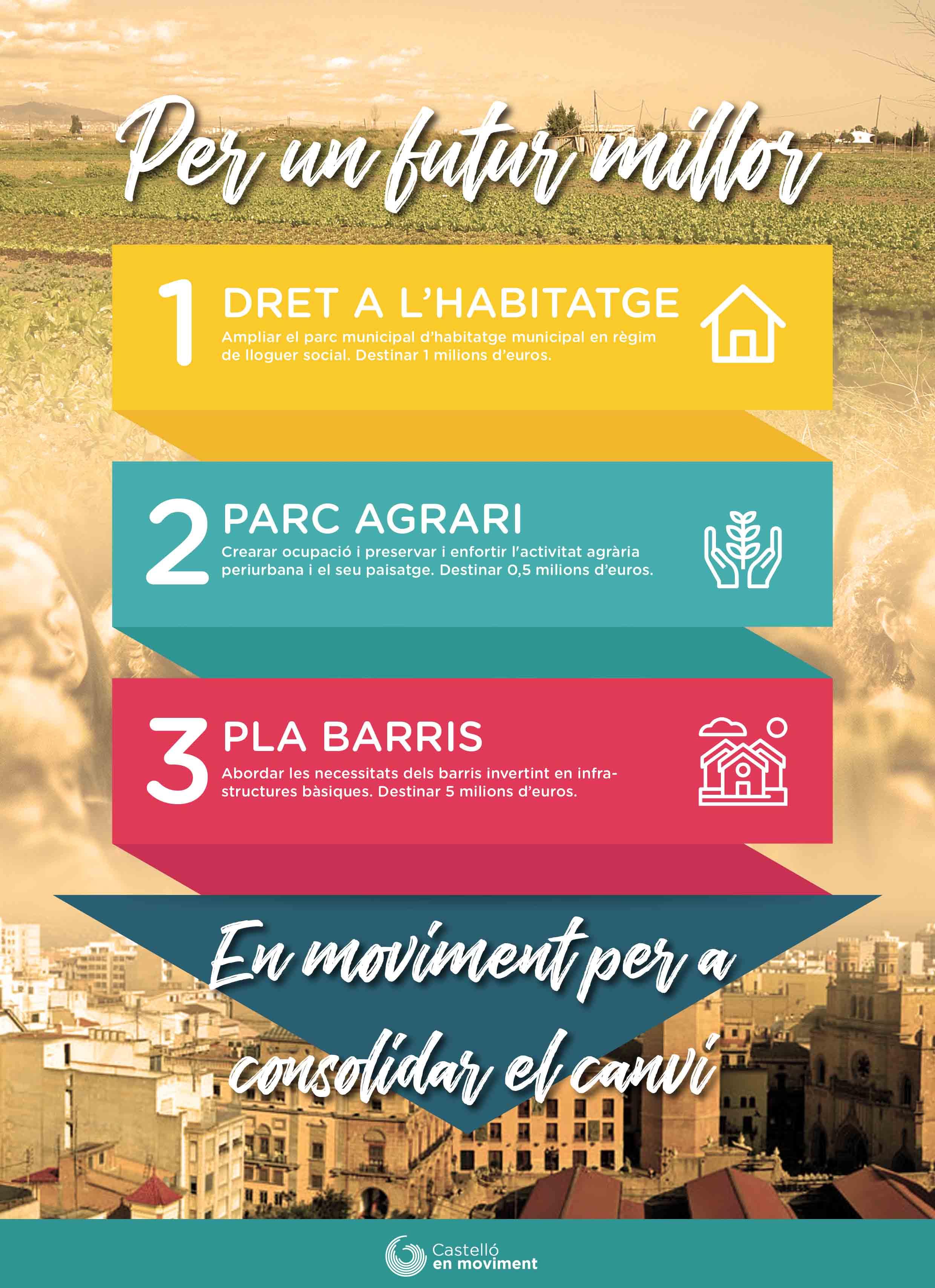 Anunciem Les Nostres 3 Esmenes Per Al Pressupost Municipal Del 2019