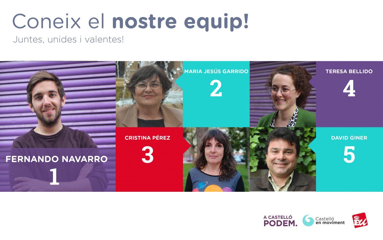 """Resultats Primàries Confluència """"Podem, Castelló En Moviment I EUPV"""" I Llista Definitiva Per A Les Eleccions Municipals Del 26 Maig"""
